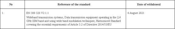 新版ETSI EN 300328 V2.2.2正式发布/对CE认证有何影响